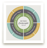 Family Circle Art Prints
