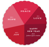 Holiday Pie Chart