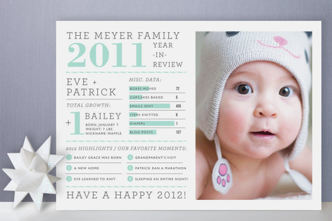 year in review holiday photo cards - Year In Review Christmas Card