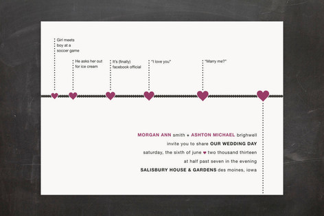 timeline wedding invitation