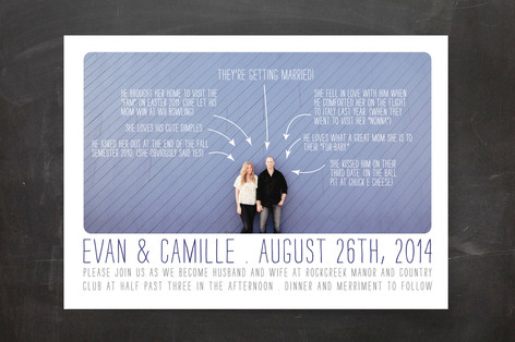 timeline of events wedding invitations by bethany minted
