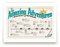 The Amazing Adventure Art Prints