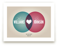 Lovely Venn Diagram Art Prints