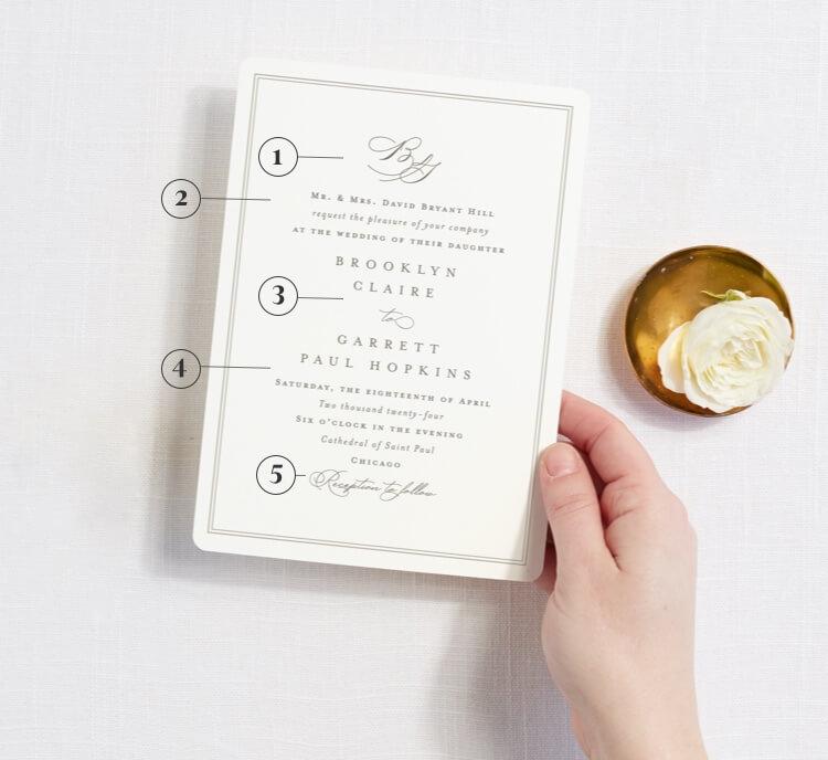 Anatomy of a Wedding Invitation