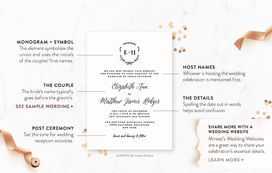 What Is The Etiquette For Wedding Invitations: Wedding Invitation Wording & Etiquette