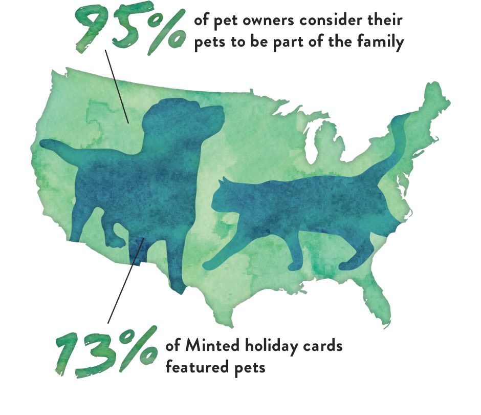 Map (image): Percentage of Minted Holiday Cards featuring pets