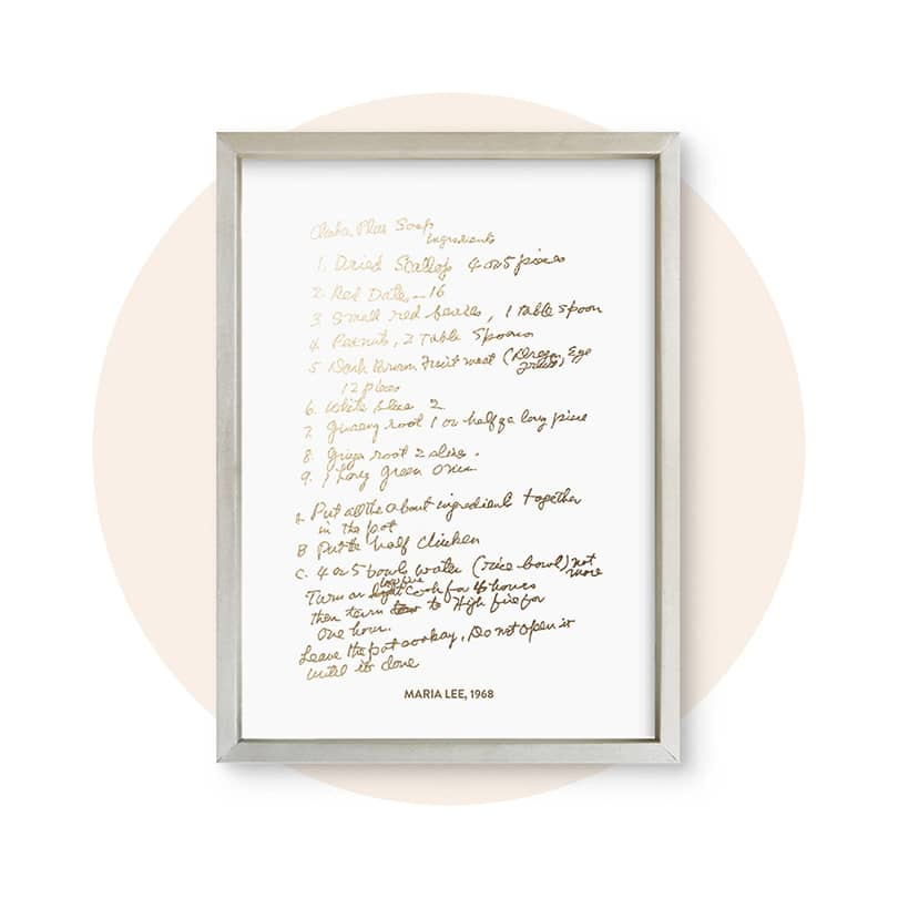 Your Recipe as an Art Print