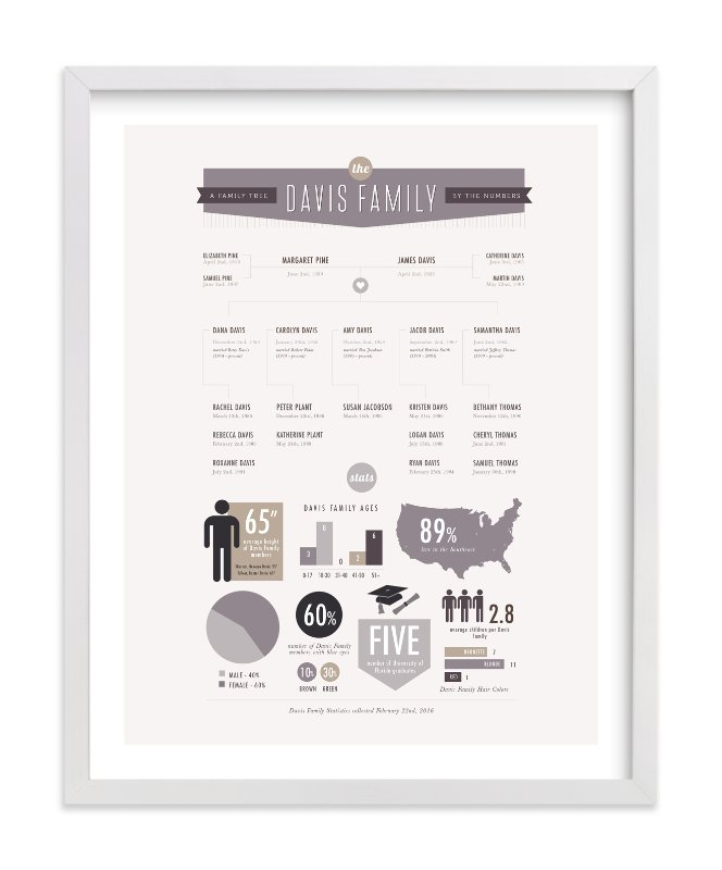 This is a brown family tree art by Kristen Smith called By the Numbers.