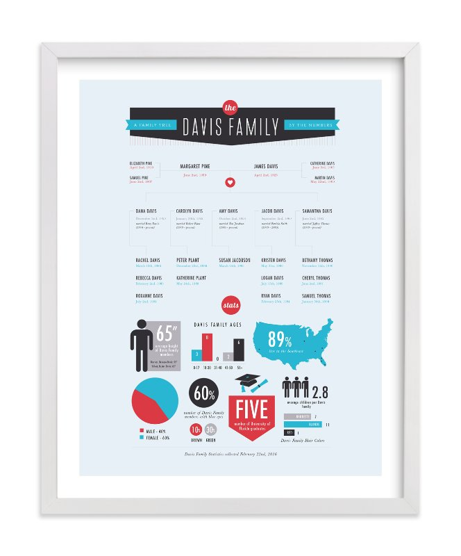 This is a black family tree art by Kristen Smith called By the Numbers.