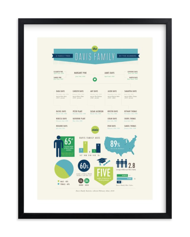 """By the Numbers"" - Family Tree Custom Art Print by Kristen Smith in beautiful frame options and a variety of sizes."