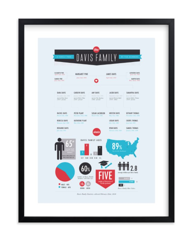 """""""By the Numbers"""" - Family Tree Custom Art Print by Kristen Smith in beautiful frame options and a variety of sizes."""