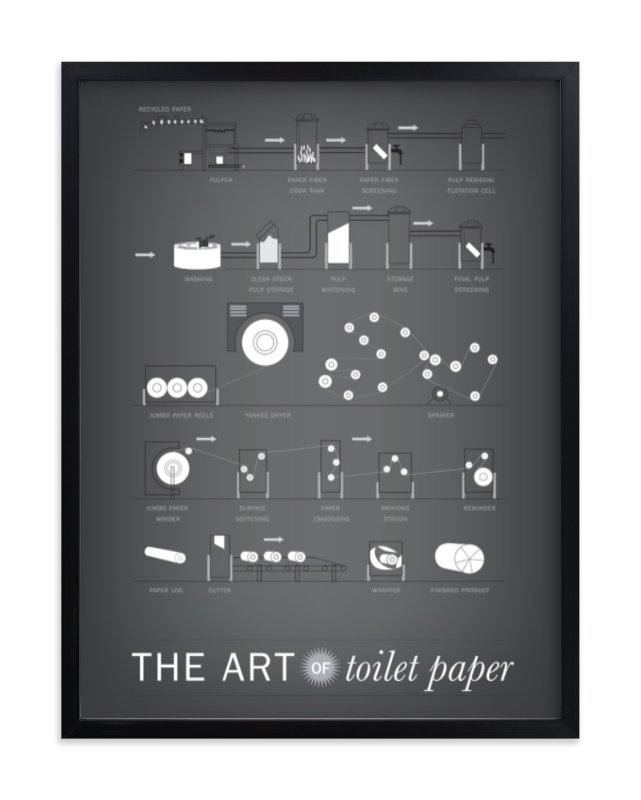 """The Art of Paper"" - Limited Edition Art Print by R studio in beautiful frame options and a variety of sizes."