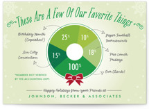 This is a green business holiday card by Beth Schneider called Favorite Things Wreath with standard printing on signature in standard.