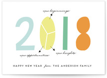 New year plan by Anupama