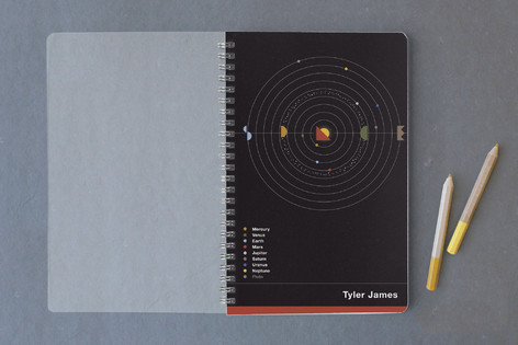 Planets Notebooks