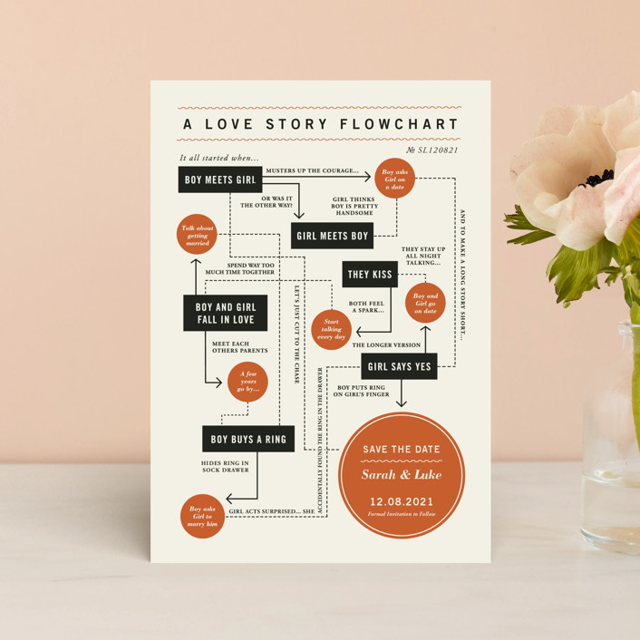 """Flowchart"" - Whimsical & Funny, Modern Save The Date Postcards in Pumpkin by Paper and Parcel."