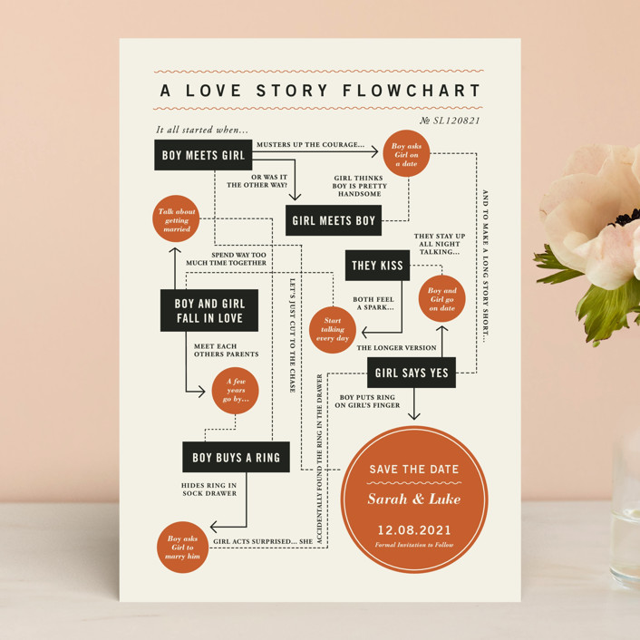 """Flowchart"" - Whimsical & Funny, Modern Save The Date Cards in Pumpkin by Paper and Parcel."
