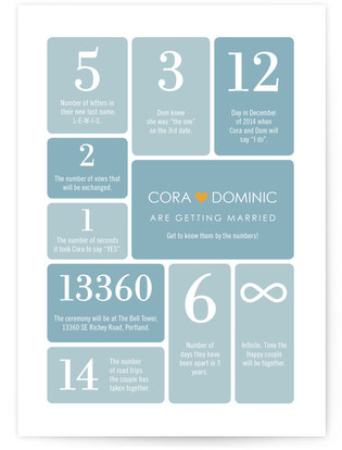 Wedding by Numbers Print-It-Yourself Wedding Invitations